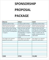 Proposal Letter For Sponsorship Sample For Event Event Sponsorship Proposal Template Elegant Letter Design