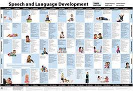Pro Ed Speech And Language Development Chart Speech And Language Development Chart Third Edition Color