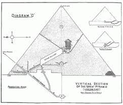 Diagram Of A Pyramid Pyramid Schematic Diagram Giza Egypt Pyramids Of Giza