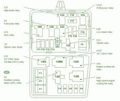 request a ford car radio stereo wiring diagram images help what ford f550 fuse box diagram auto autos weblog