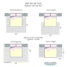 area rug size guide area rug dimensions rugs size guide sizes best of i like the