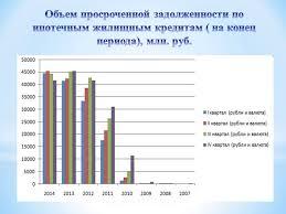 Пример презентации дипломной работы Дипломтайм  Пример презентации дипломной работы Дипломтайм
