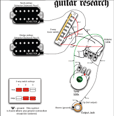 electric guitar wiring diagram with template pics diagrams wenkm com LTD Guitars Wiring Diagrams For electric guitar wiring diagram with template pics diagrams wenkm com and