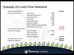 format of cash flow statements financial statement example the cash flow statement youtube