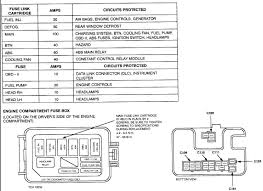 what is the diagram for a ford escort lx fuse box 1984 Mercury Escort Fuse Box Outline here is the inside fuse panel and the engine compartment fuse panel 1984 Ford Cars