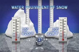 What Is A Snow Ratio Accuweather