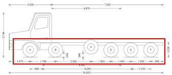 Federal Bridge Formula Chart Axle Weights Drop Axles Lift Axles Pusher Axles Tag Axles