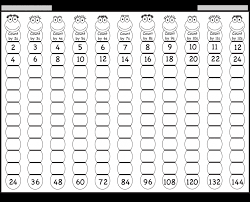 Times Table 2 12 Worksheets 1 3 4 5 6 7 8 9 10 11 Multiplication ...