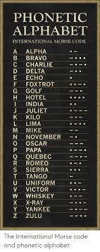 The 3 columns contain the alphabet character in english, the telephony / phonetic alphabets ( alpha, bravo, charlie, delta ) and actual morse code in the final column. Phonetic Alphabet International Morse Code A Alpha B Bravo C Charlie D Delta E Echo F Foxtrot G Golf H Hotel I India J Juliet K Kilo L Lima M Mike N