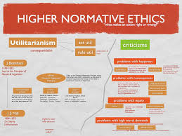 higher moral philosophy rmps revision normat revision003
