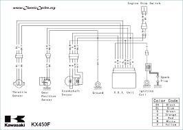 kfx 450r wiring diagram for change your idea wiring diagram kfx 450 wiring diagram nice place to get wiring diagram u2022 rh vivelavidablog com yamaha kfx