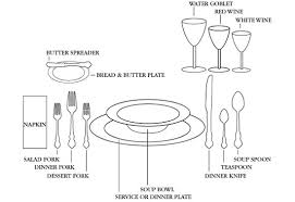 formal breakfast table setting. Formal Breakfast Table Setting Place Diagrams At Replacements, Ltd. L