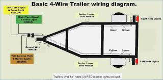 flat 4 trailer wiring diagram artechulate info for flat wiring diagram jeep cherokee towing trailer wiring diagrams & information