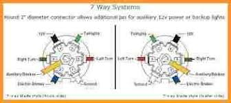 trailer wiring harness diagram way trailer image trailer wiring harness diagram 7 way trailer auto wiring diagram on trailer wiring harness diagram 7