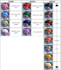 Animal Crossing Hair Chart Acnl Hair Style Guide Hair Color Guide Awesome Best Animal