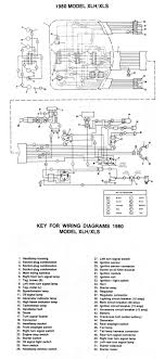 xl_wiring_diagram_1980_xlh_xls harley diagrams and manuals on xlh wiring harness