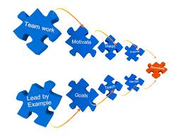 critical success factors things that determine your success success business puzzles