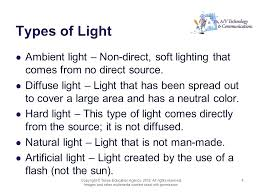 ambient light definition diffused lighting definition cameo lighting directional diffused ambient light sensor means in urdu
