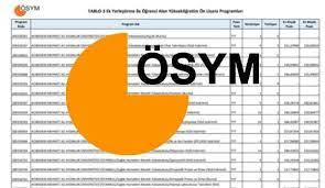 YKS 2. ek tercih boş kontenjanları 2021! YKS 2. ek (140 puanlı) tercih  taban ve tavan puanları açıklandı! - GÜNCEL Haberleri