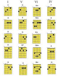 Classical Guitar Music Free Classical Guitar Sheet Music