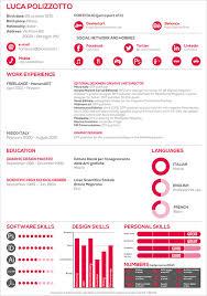 the 11 best resume formats samplebusinessresumecom best example of resume
