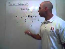 Double Eagle Flex Defense - YouTube