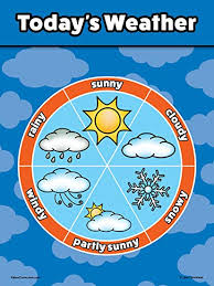 Weather Chart Palace Curriculum Weather Chart For Kids Laminated 18 X 24