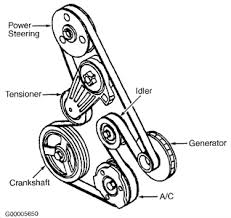 routing diagram serpentine belt fixya here ya go