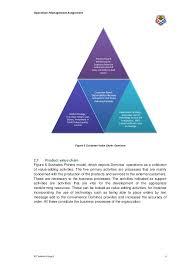 proficient in sql resume help esl admission essay on donald unit mfrd assignment radisson plc uk assignment help