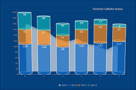 Cylinder Chart In Excel 2013 Steema Software Sl Gallery