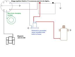 wiring diagram for small engine wiring image small engine electric start wiring diagram jodebal com on wiring diagram for small engine