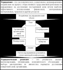 Бухгалтерский учет и аудит Использование данных управленческого  Управленческий учет и принятие управленческих решений