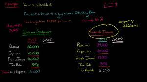 income tax payable balance sheet income tax expense vs income tax payable youtube