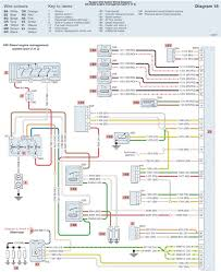 peugeot 206 hdi diesel engine management system part 2 wiring peugeot 206 hdi diesel engine management system part 2 wiring diagrams