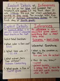 Rl 4 1 Anchor Chart Reading Mrs Hudsons 4th Grade Ela Site