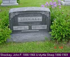 Ohio Cemetery Photo Project Vinton Co.