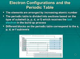 Electrons in Atoms and the Periodic Table - ppt download