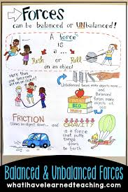 Science Project Chart Work Teaching Ideas For Force Motion And Patterns In Motion