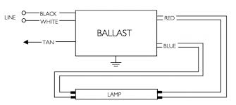 philips advance ballast wiring diagram wiring diagram and fabulous hid l red color ballast wiring diagram ignitor