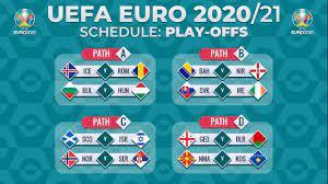 UEFA EURO 2020 2021: PLAY-OFFS MATCH ...