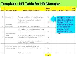 Production Reporting Templates Employee Productivity Report Template Excel