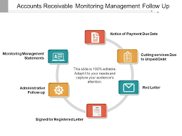 Account Receivable Process Flow Chart Ppt Accounts Receivable Monitoring Management Follow Up