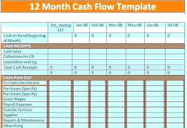 Personal Cash Flow Statement Template Excel Simple Cash Flow Statement Template Excel Fresh Projected