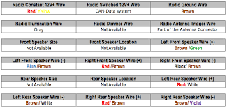2010 volkswagen jetta car stereo wiring diagram radiobuzz48 com at 2002 jetta aftermarket radio install 2010 volkswagen jetta car stereo wiring diagram radiobuzz48 com at 2001 vw