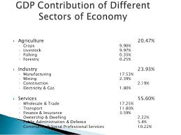 industries sector of and its importance in the economy of pa industries sector of and its importance in the economy of