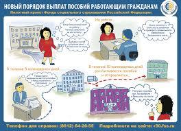 Все фото по тегу Социальное Страхование В России perego shop  Информационные материалы Государственное учреждение
