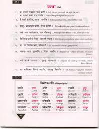 sanskrit essays essay on mahatma gandhi in sanskrit our work essay  essays in sanskrit language freud the interpretation of dreams essays gulf energy technology projects freud the