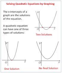 quadratic graph solutions how to solve quadratic equations