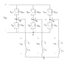 block diagram of inverter the wiring diagram 3 phase inverter block diagram wiring diagram block diagram