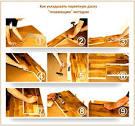 Как можно сделать рамку для фотографий своими руками